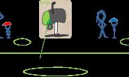 模块三 GO语言实战与应用-条件变量sync.Cond(上)