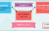 循序渐进VUE+Element 前端应用开发(23)— 基于ABP实现前后端的附件上传,图片或者附件展示管理