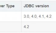 『动善时』JMeter基础 — 41、使用JMeter连接数据库(MySQL)