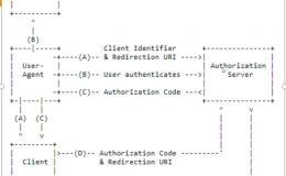 IdentityServer4 4.0.0
