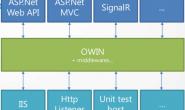 OWIN介绍和使用