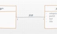 SpringBoot开发秘籍 – 集成Graphql Query