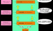 JVM的艺术—类加载器篇(二)
