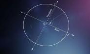 数学家看到就把持不住,高斯被它迷得神魂颠倒,2600年的数学史里的一个奇迹………