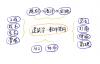 不可不知的软件架构模式