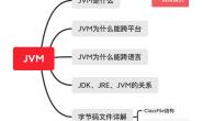 玩命学JVM(一)—认识JVM和字节码文件