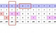 页面置换算法你学会了吗?