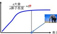 李宏毅机器学习课程笔记-11.2Explainable AI(Local Explanation)