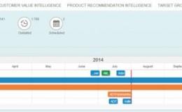 如何提取SAP UI5应用的技术信息