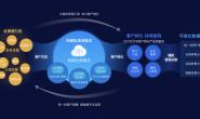 知晓云正式推出「社群精灵」,以数字化新模式赋能企业「连接客户,创造收益」
