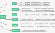 Java应用运行内存结构和JVM应用运行参数设置案例(全)