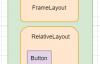 Android事件分发机制一:事件是如何到达activity的?