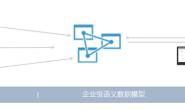 SSAS表格模型