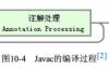 Java编译与反编译