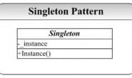 java中几种单例模式的写法