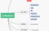 用斗地主的实例学会使用java Collections工具类