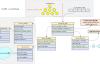 【原创】Linux中断子系统(二)-通用框架处理