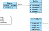 设计模式系列之建造者模式(Builder Pattern)——复杂对象的组装与创建