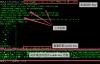 全面概述Gitee和GitHub生成/添加SSH公钥