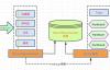 数据源管理 | Kafka集群环境搭建,消息存储机制详解