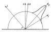 [computer graphics]简单光照模型(Phong和Blinn-Phong)和明暗处理
