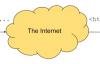 TCP 重置攻击的工作原理