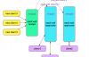 从linux源码看epoll