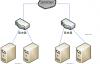 WireShark——IP协议包分析(Ping分析IP协议包)