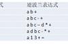 C#数据结构与算法系列(十):逆波兰计算器——逆波兰表达式(后缀表达式)