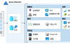 Azure Monitor(一)Application Insights