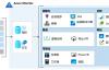 Azure Monitor(一)Application Insights