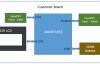 痞子衡嵌入式:16MB以上NOR Flash使用不当可能会造成软复位后i.MXRT无法正常启动