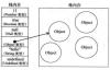 JavaScript基本数据类型