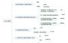 Java线程知识:二、锁的简单使用