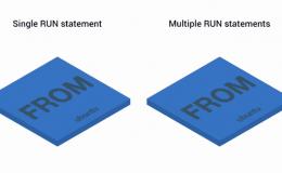 三个技巧帮助Docker镜像瘦身