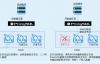 使用ProxySQL实现MySQL Group Replication的故障转移、读写分离(一)