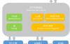 JVM内存结构