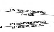 网络数据传输时操作系统干了什么?
