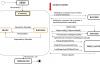 Java线程生命周期与状态切换
