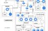 企业级Gitlab-ci实践