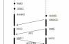 并发编程——IO模型详解