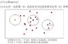 ROS 八叉树地图构建 – 给 octomap_server 增加半径滤波器!