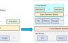 【原创】Linux虚拟化KVM-Qemu分析(一)