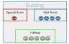 Java中同步的基本概念监视器–最简单粗暴的理解方法