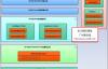循序渐进VUE+Element 前端应用开发(19)— 后端查询接口和Vue前端的整合