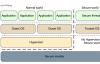 【原创】Linux虚拟化KVM-Qemu分析(二)之ARMv8虚拟化