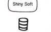 Flyway版本化管理数据库脚本