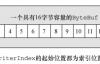 Netty源码分析之ByteBuf(一)—ByteBuf中API及类型概述