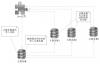 2020重新出发,NOSQL,Redis主从复制