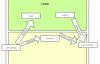 iptables实用知识 ,一文学会配置linux防火墙